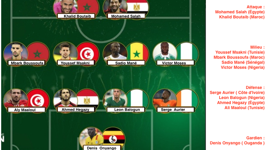 le Onze-Type africain